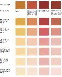Livos fargekart